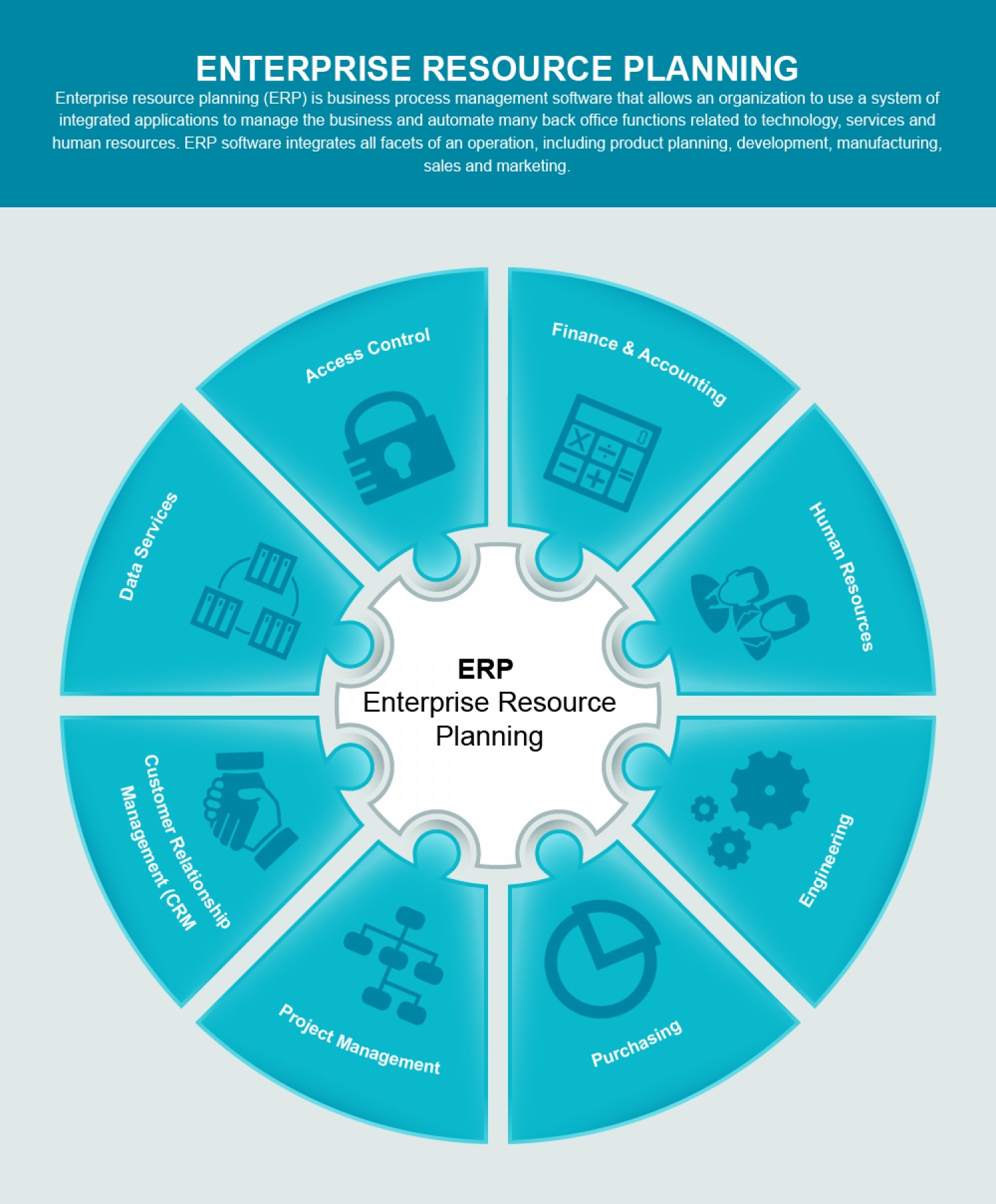 components-of-enterprise-resource-planning_54c9cb4506129_w1500